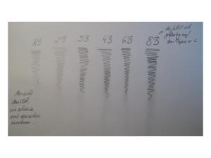 Bleistifte HB bis 8B