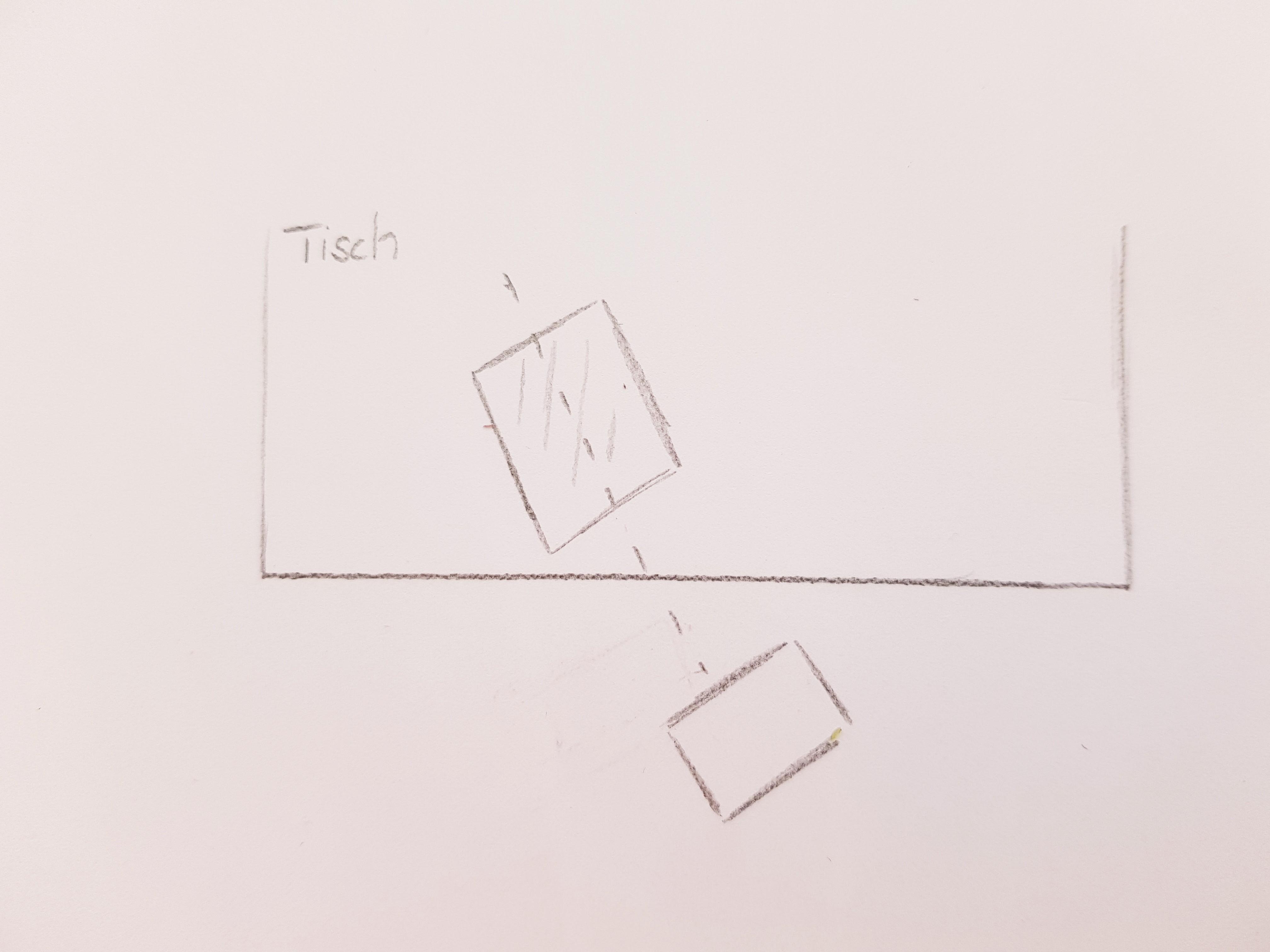 Das Papier und Dich richtig positionieren – Nobile-Blog